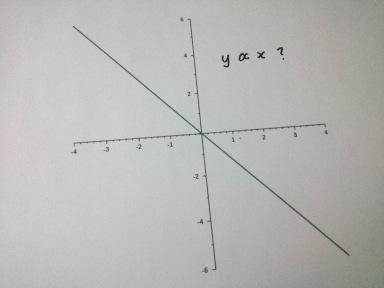 變分常數 Variation Constant 可以是負數嗎?