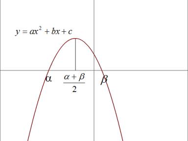 二次函數的圖像及係數之關係