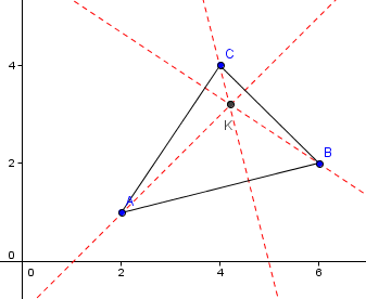 求垂心 (Orthocentre)坐標的方法
