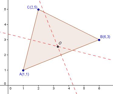 circumcentre1a