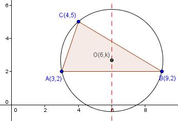 circumcentre3