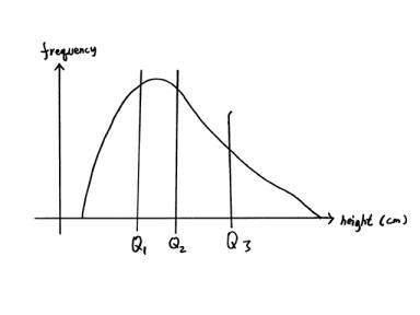 文憑試實戰篇 #4 統計學的圖像