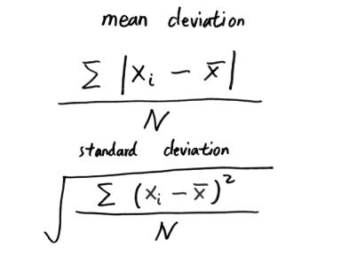 標準差 Standard Deviation 公式的意義