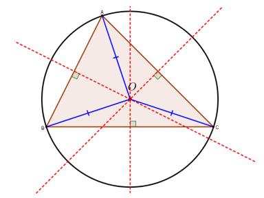 三角形四心筆記