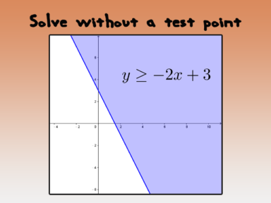 輕鬆快捷辨別二元一次不等式的解