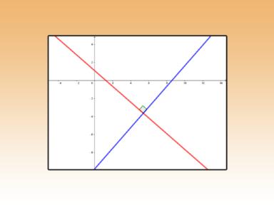 兩直線互相垂直小貼士